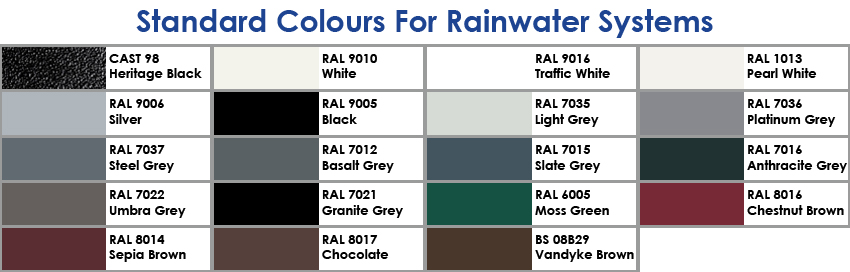 Alutec Ral Colours